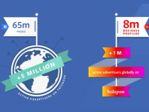 A Mobile World, Small Businesses & Facebook